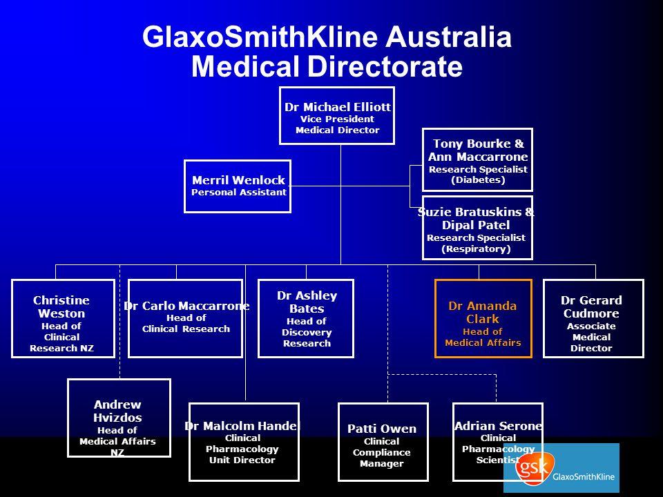 GlaxoSmithKline Australia Medical Directorate