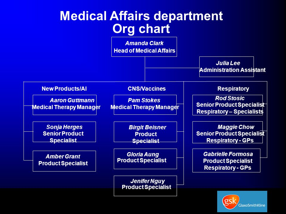 Medical Affairs department Org chart