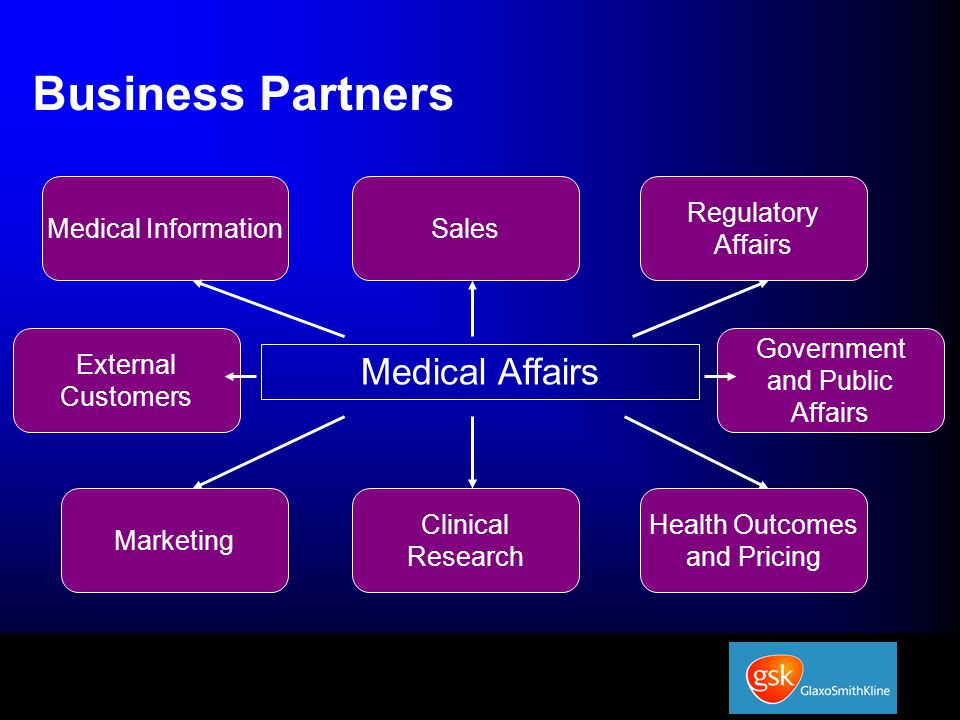 Business Partners Medical Affairs Medical Information Sales Regulatory
