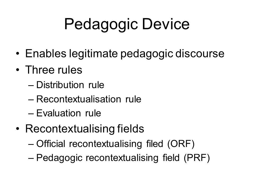 Pedagogic Device Enables legitimate pedagogic discourse Three rules