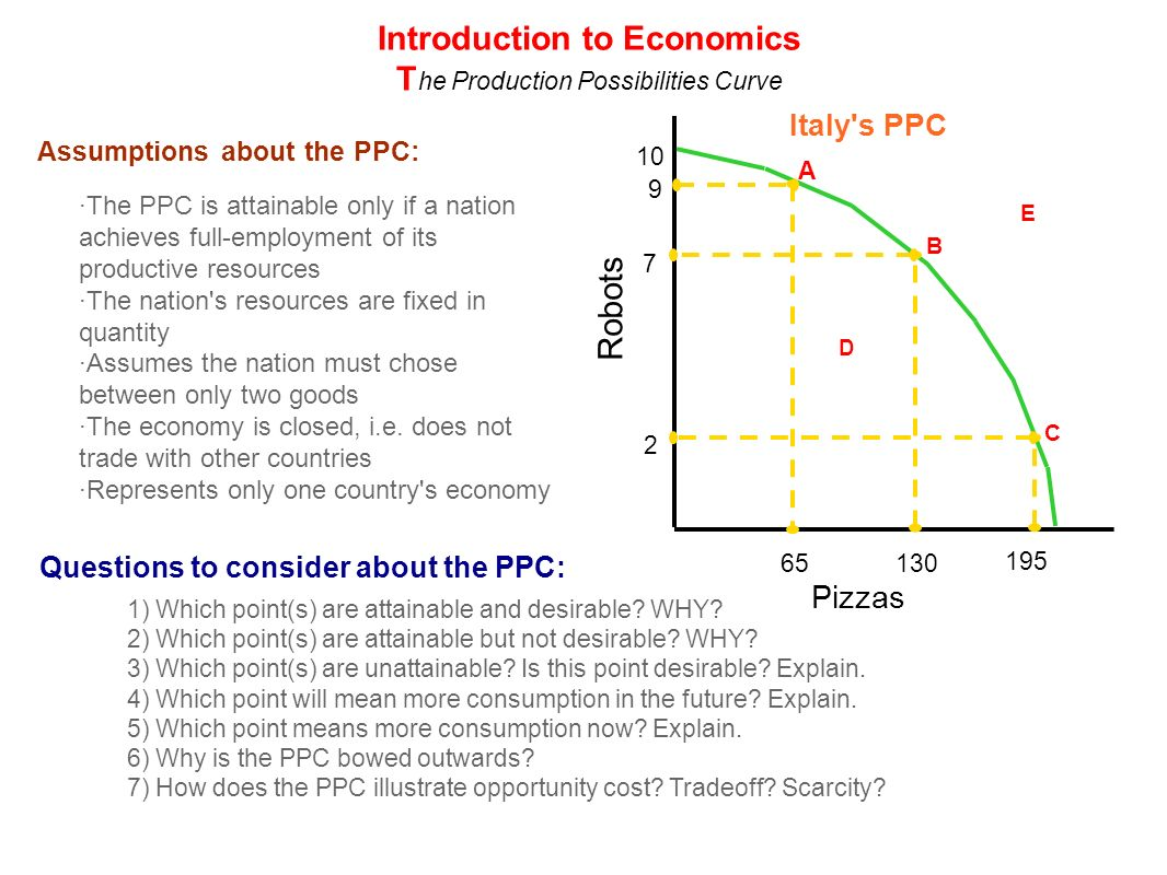 economics and production possibilities curve We'll begin by looking at economic resources (since this is where it all begins, we   our textbook does a good job discussing the production possibilities curve.