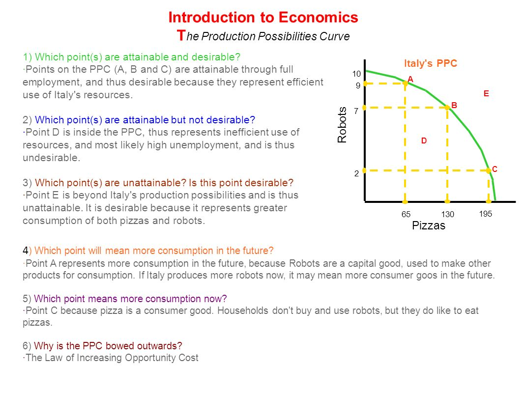 how does the production and consumption Mass production: mass production  the increased consumption associated with low-cost production has created problems of conservation of.