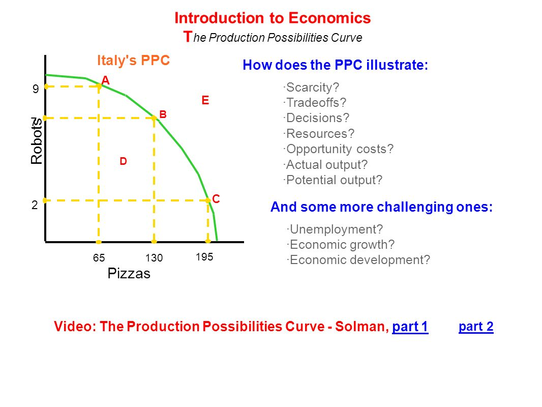 opportunity cost and the production possibility curves A production possibilities schedule (or table) is a set of numbers in tabular form that illustrate different possible combinations of two goods that can be produced if all available resources are being employed, resources are fixed, technology is fixed, and there is a fixed time period.