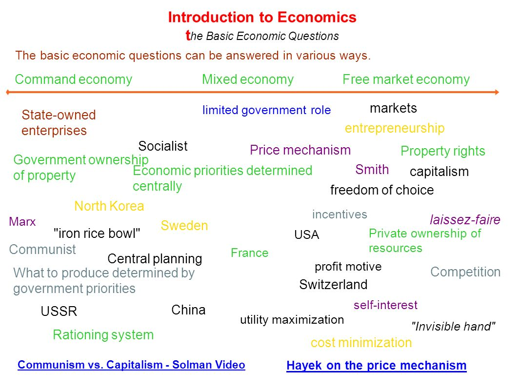 introduction to economy Key takeaways key points an economic system is the decision-making structure of a nation's economy, characterized by the entities and policies that shape it.