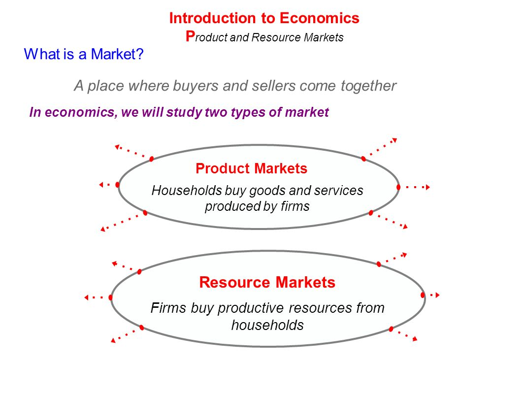 economics introduction This course will provide students with a clear introduction to the principles and  methods of behavioural economics behavioural economics considers the ways .