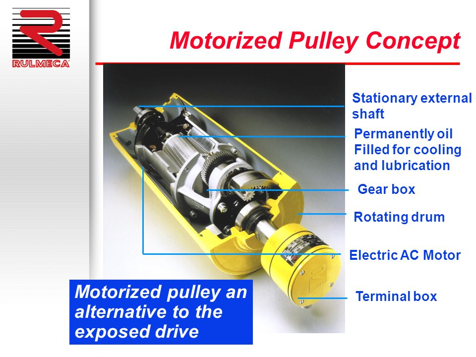 Motorized Pulley Concept