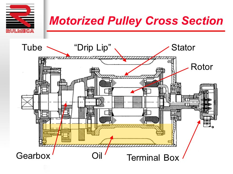 Motorized Pulley Cross Section