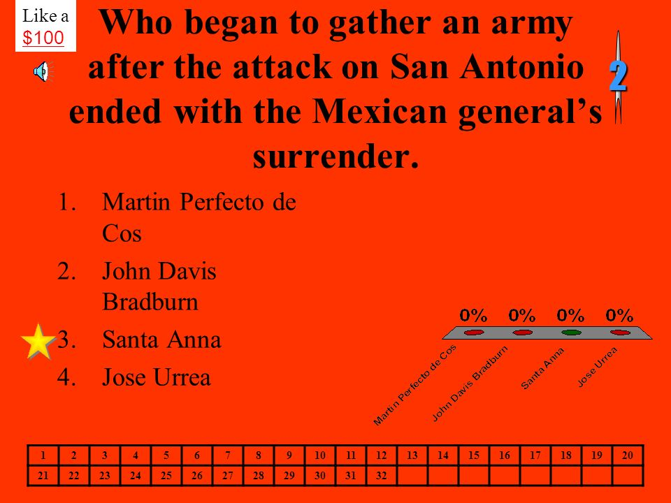 Like a$100. 2. Who began to gather an army after the attack on San Antonio ended with the Mexican general's surrender.