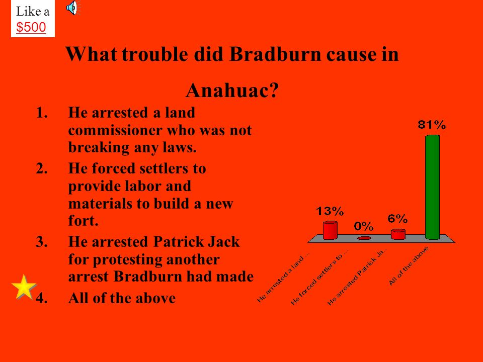 What trouble did Bradburn cause in Anahuac