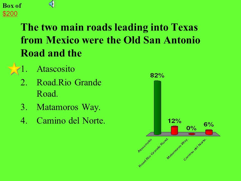 Box of $200. The two main roads leading into Texas from Mexico were the Old San Antonio Road and the.