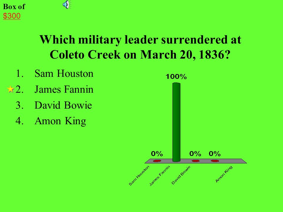 Which military leader surrendered at Coleto Creek on March 20, 1836