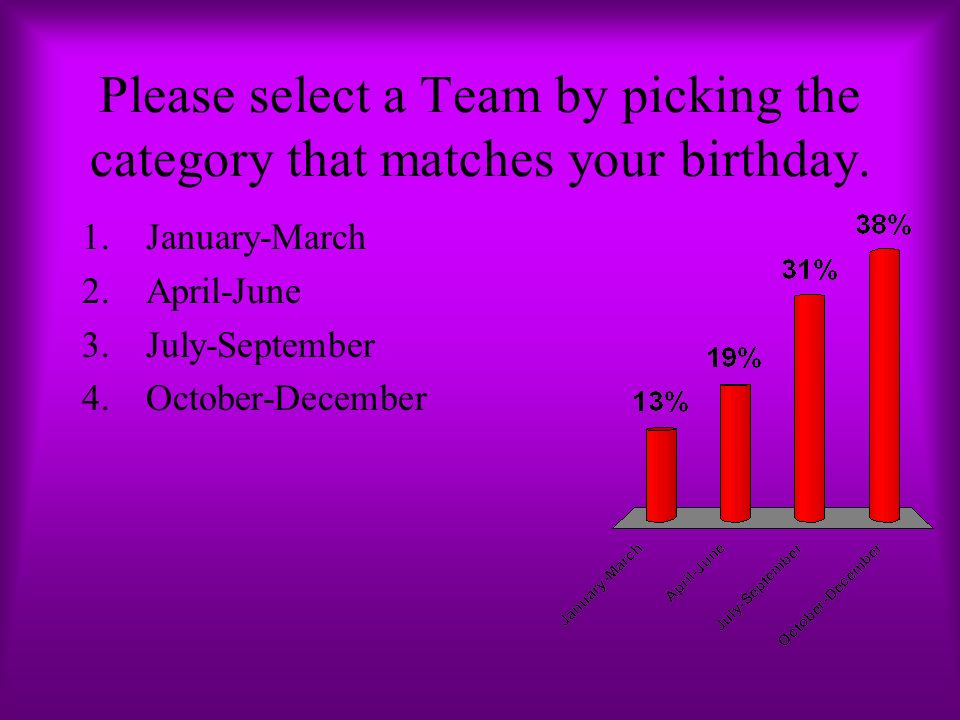 Please select a Team by picking the category that matches your birthday.