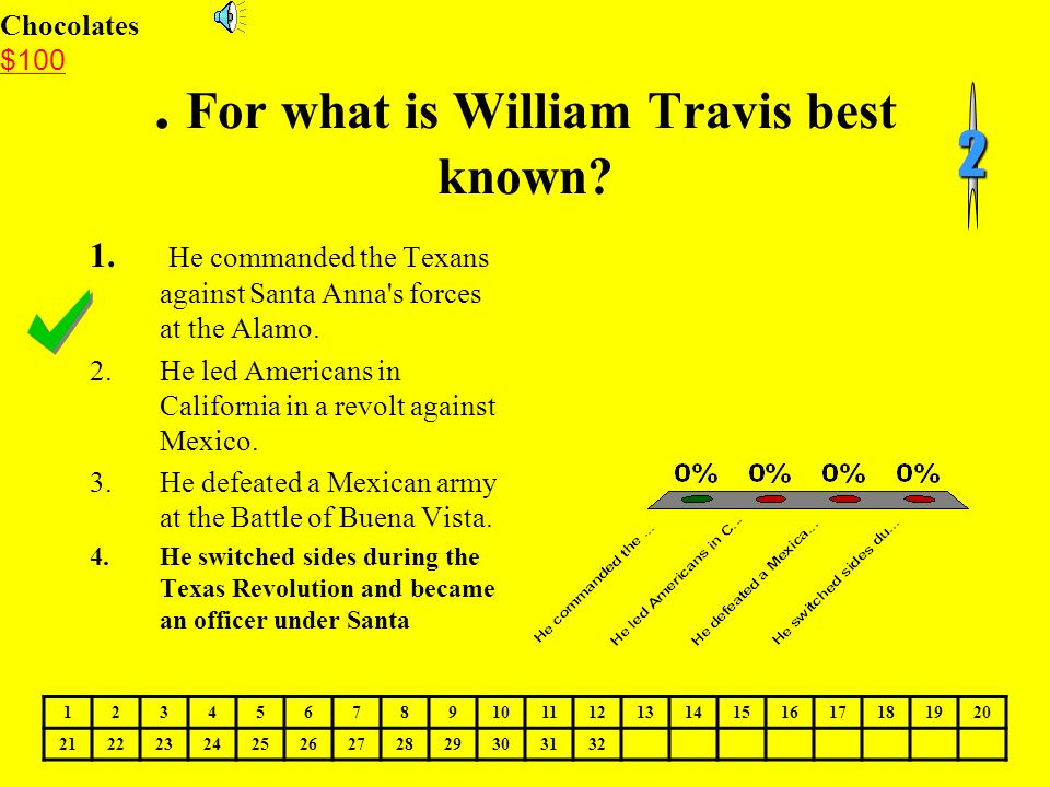 . For what is William Travis best known