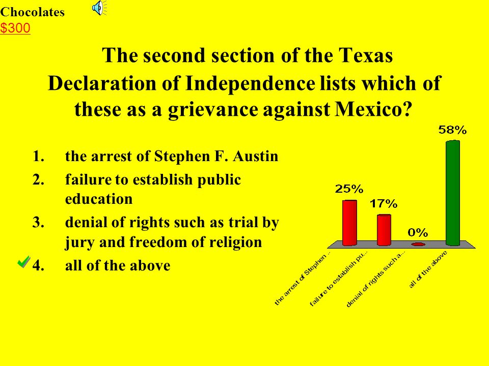 Chocolates $300. The second section of the Texas Declaration of Independence lists which of these as a grievance against Mexico