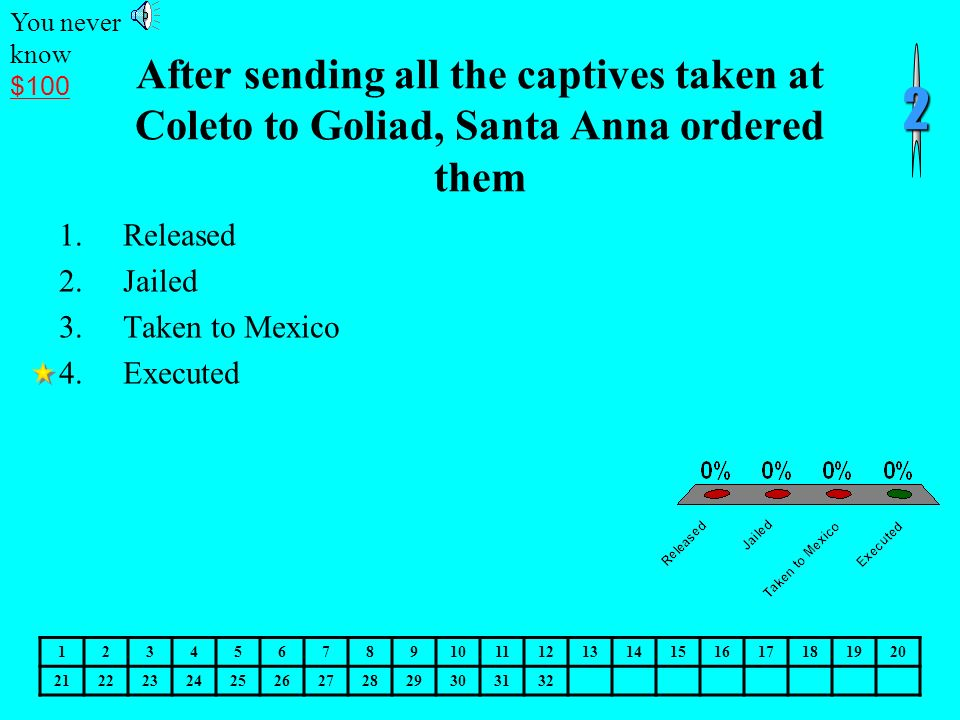 You never know. $100. 2. After sending all the captives taken at Coleto to Goliad, Santa Anna ordered them.