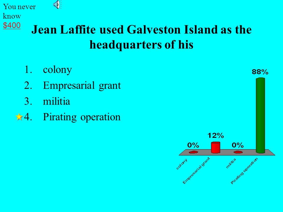 Jean Laffite used Galveston Island as the headquarters of his