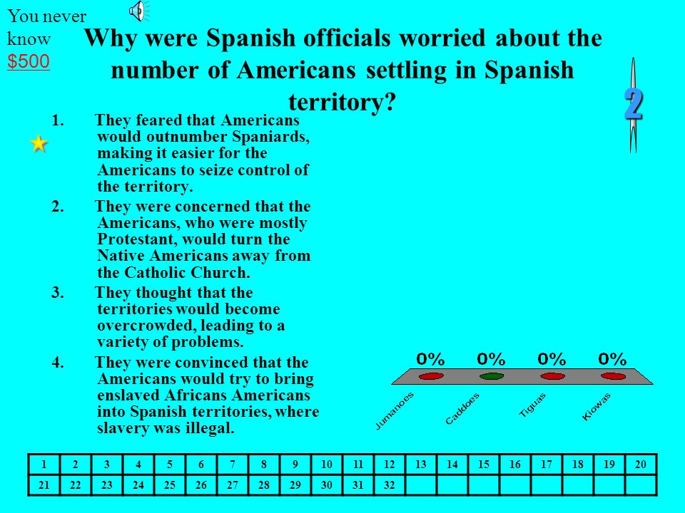 You never know. $500. Why were Spanish officials worried about the number of Americans settling in Spanish territory