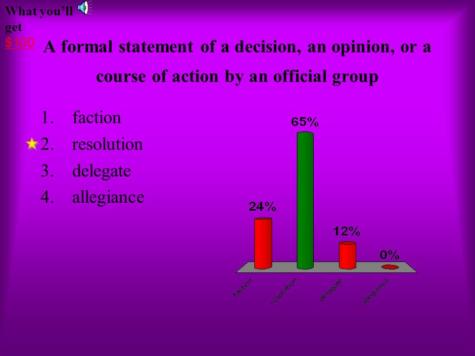 What you'll get. $100. A formal statement of a decision, an opinion, or a course of action by an official group.