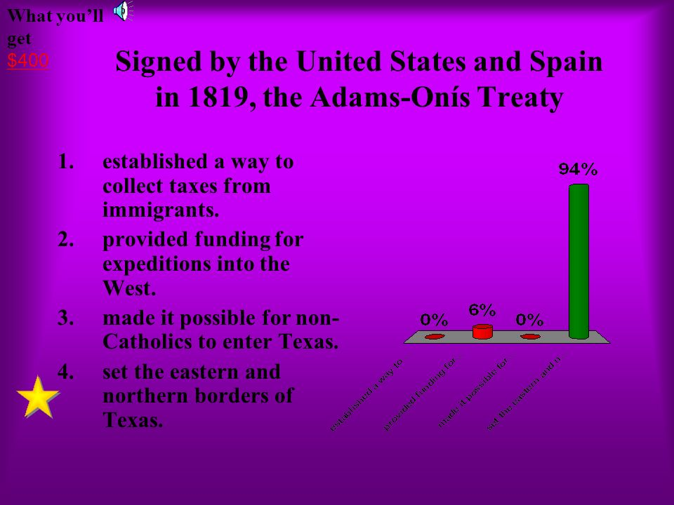 Signed by the United States and Spain in 1819, the Adams-Onís Treaty