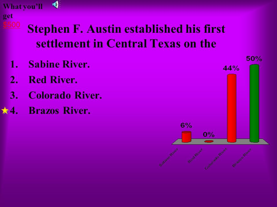 What you'llget. $500. Stephen F. Austin established his first settlement in Central Texas on the. Sabine River.