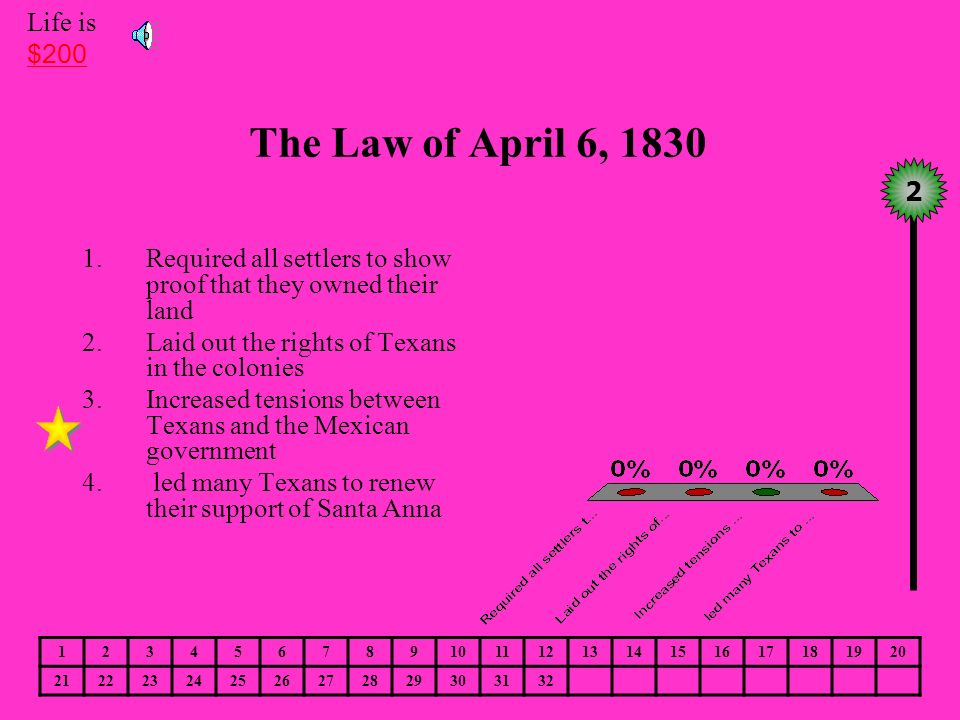The Law of April 6, 1830 Life is $200 2
