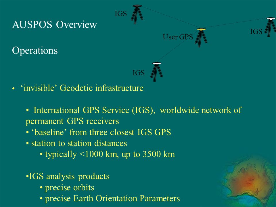 AUSPOS Overview Operations