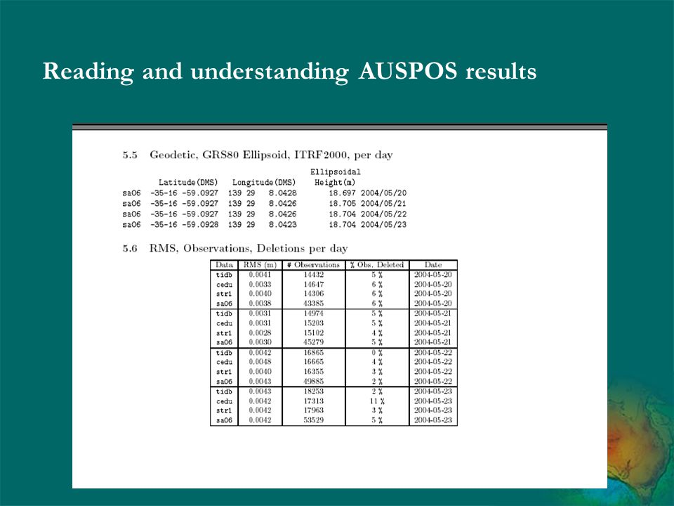 Reading and understanding AUSPOS results