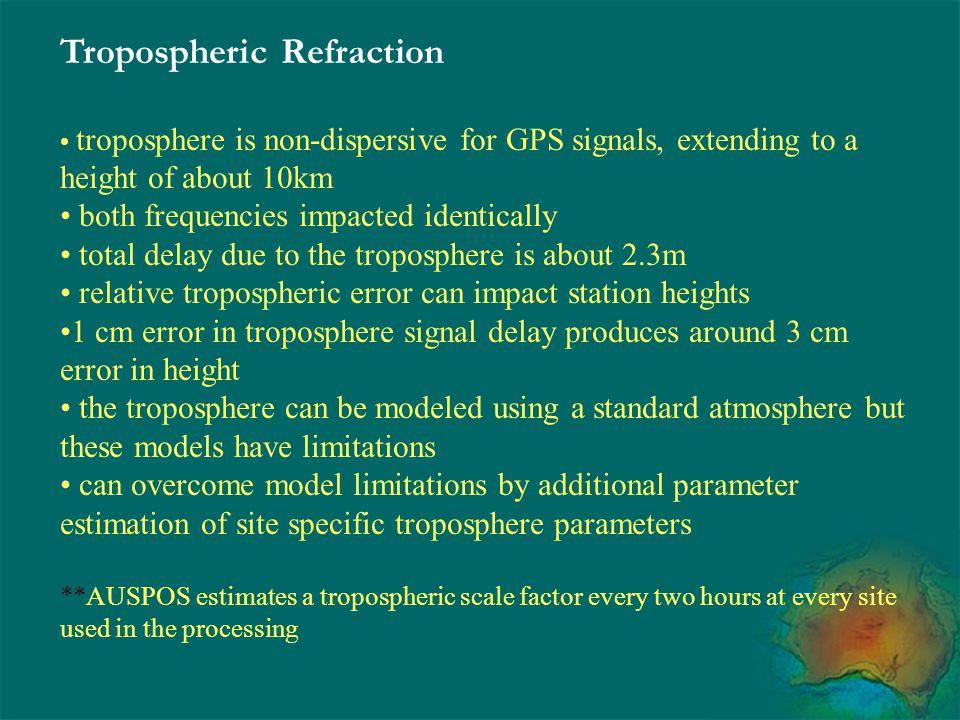 Tropospheric Refraction