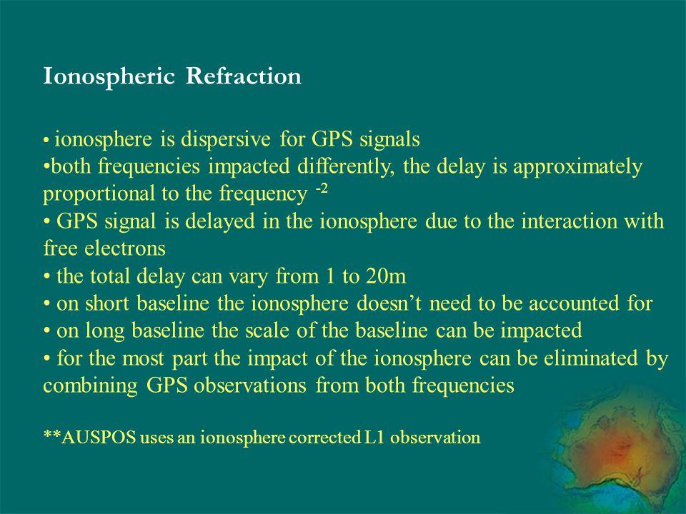 Ionospheric Refraction