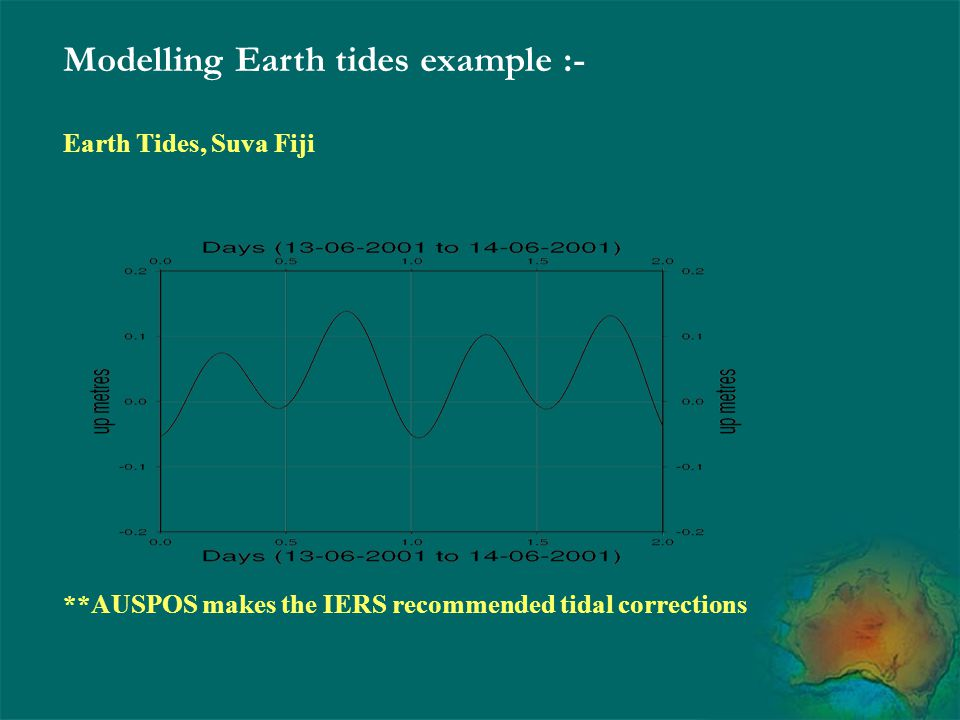 Modelling Earth tides example :-