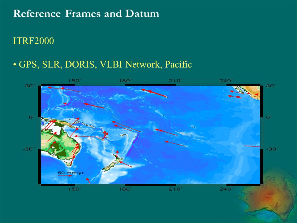 Reference Frames and Datum