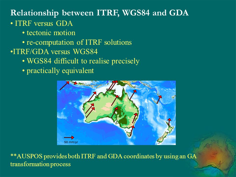 Relationship between ITRF, WGS84 and GDA