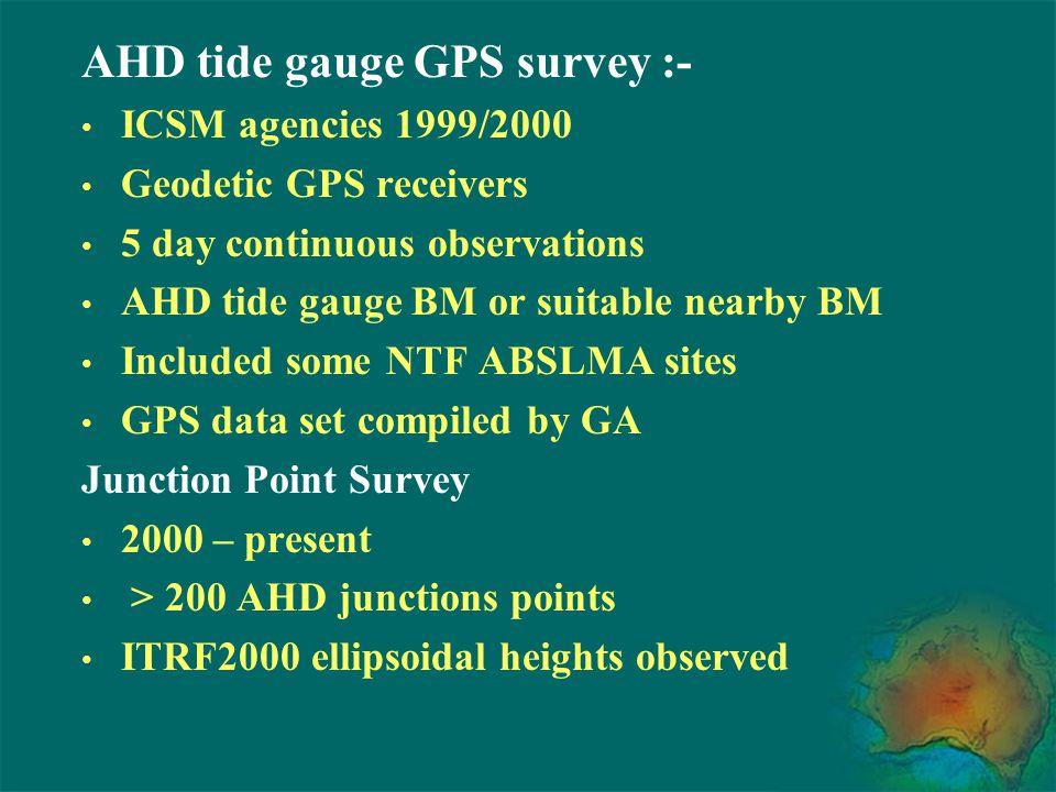 AHD tide gauge GPS survey :-