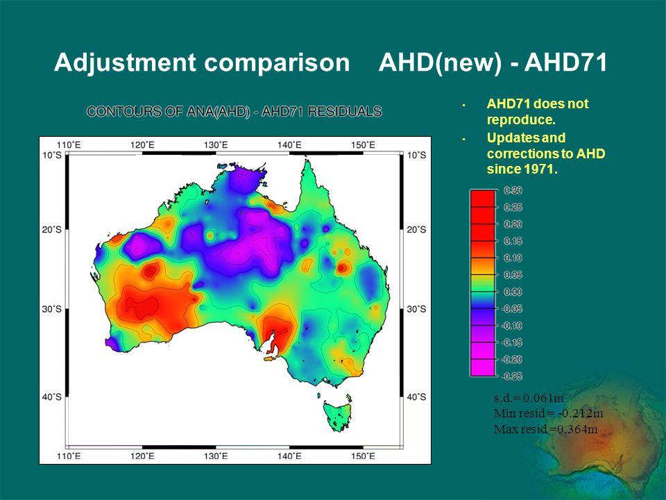 Adjustment comparison AHD(new) - AHD71