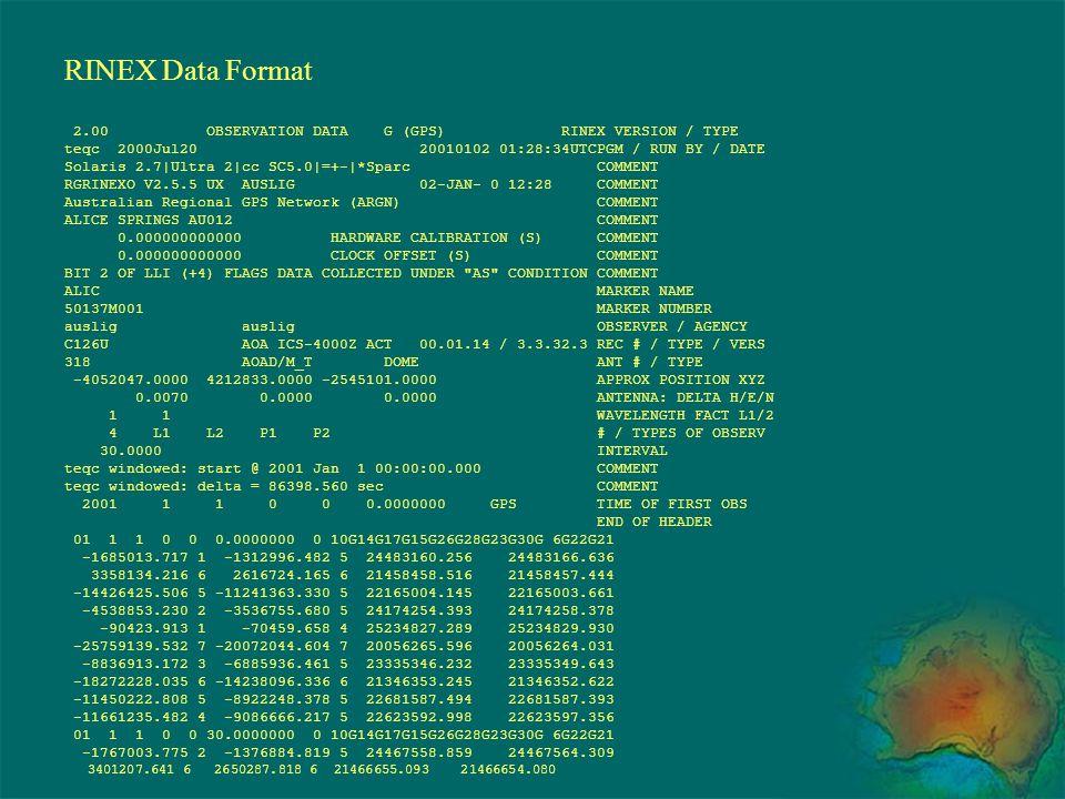RINEX Data Format 2.00 OBSERVATION DATA G (GPS) RINEX VERSION / TYPE
