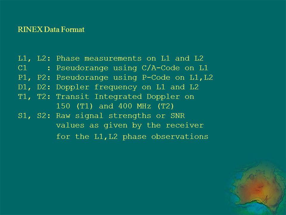 RINEX Data Format L1, L2: Phase measurements on L1 and L2. C1 : Pseudorange using C/A-Code on L1.