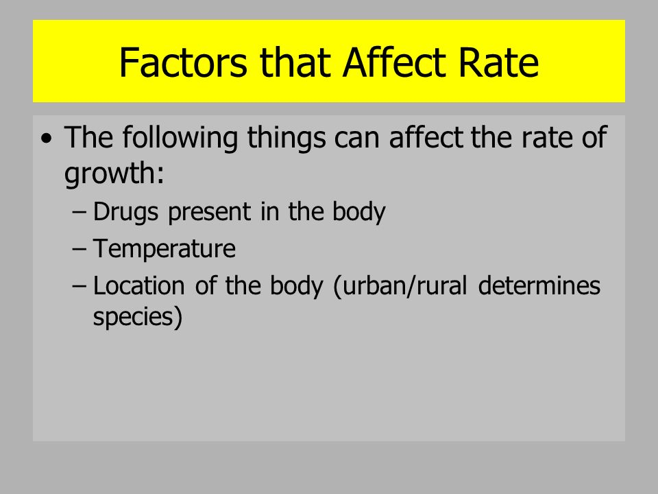Factors that Affect Rate