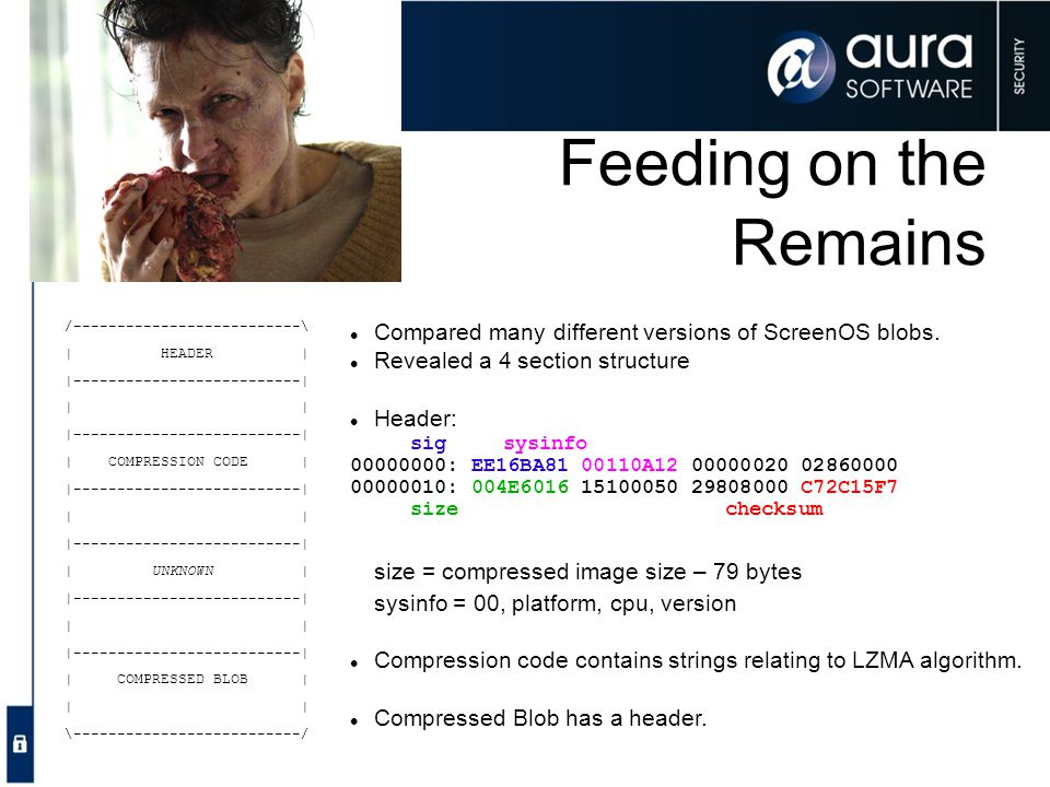 Feeding on the Remains /--------------------------\   HEADER    -------------------------- 