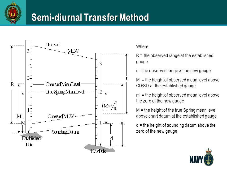 Semi-diurnal Transfer Method