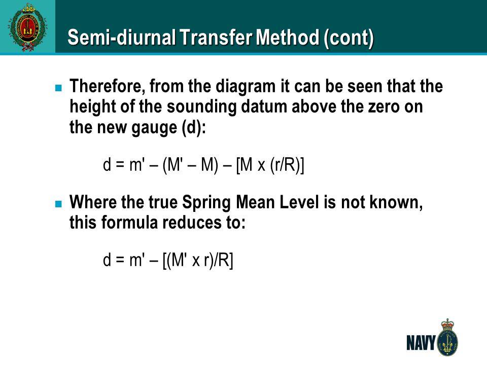 Semi-diurnal Transfer Method (cont)