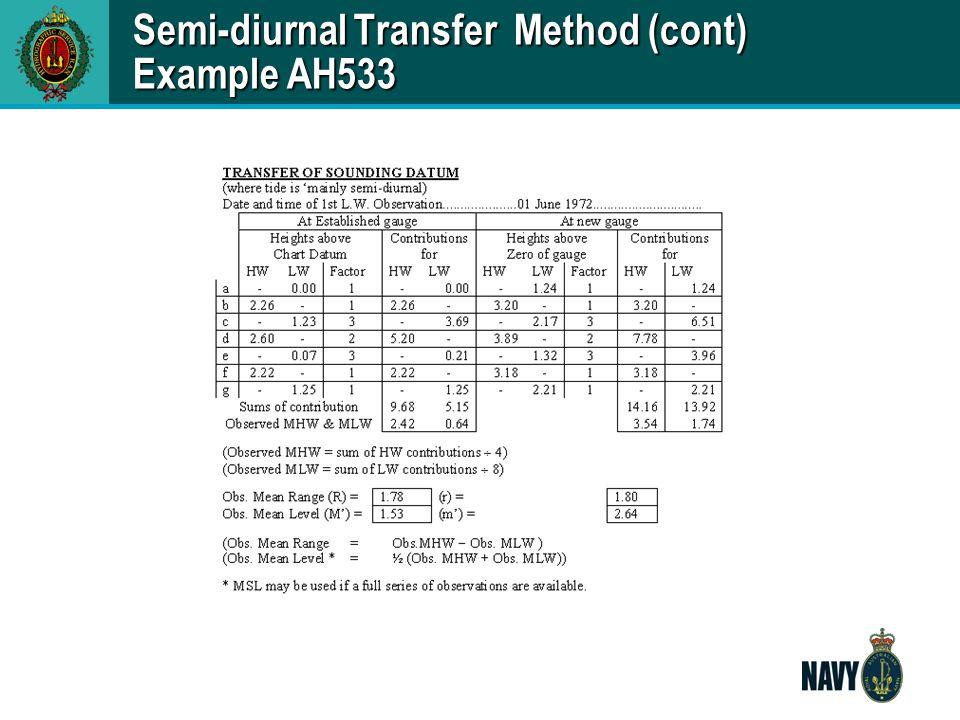 Semi-diurnal Transfer Method (cont) Example AH533