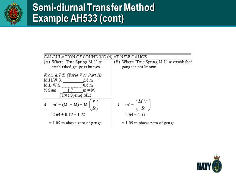 Semi-diurnal Transfer Method Example AH533 (cont)