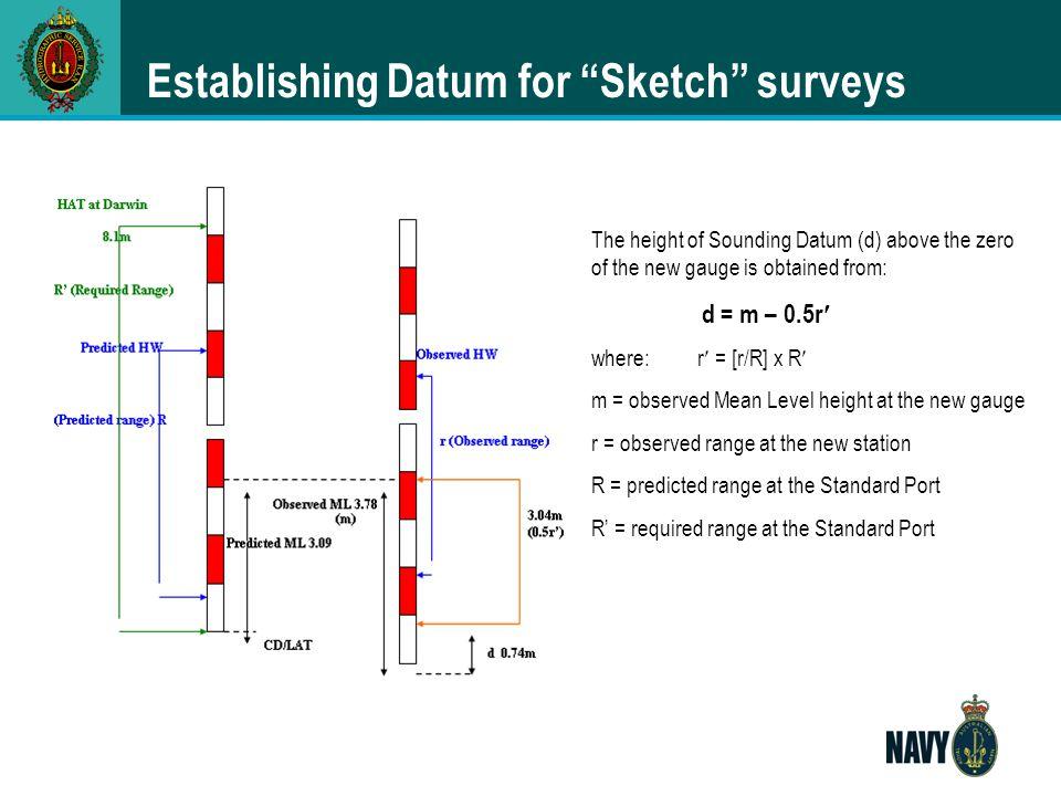 Establishing Datum for Sketch surveys