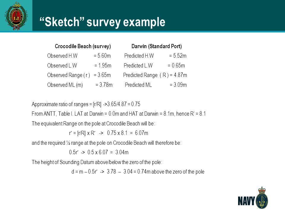 Sketch survey example