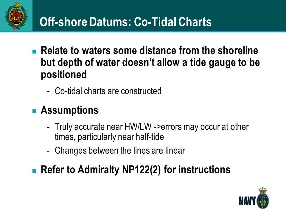 Off-shore Datums: Co-Tidal Charts
