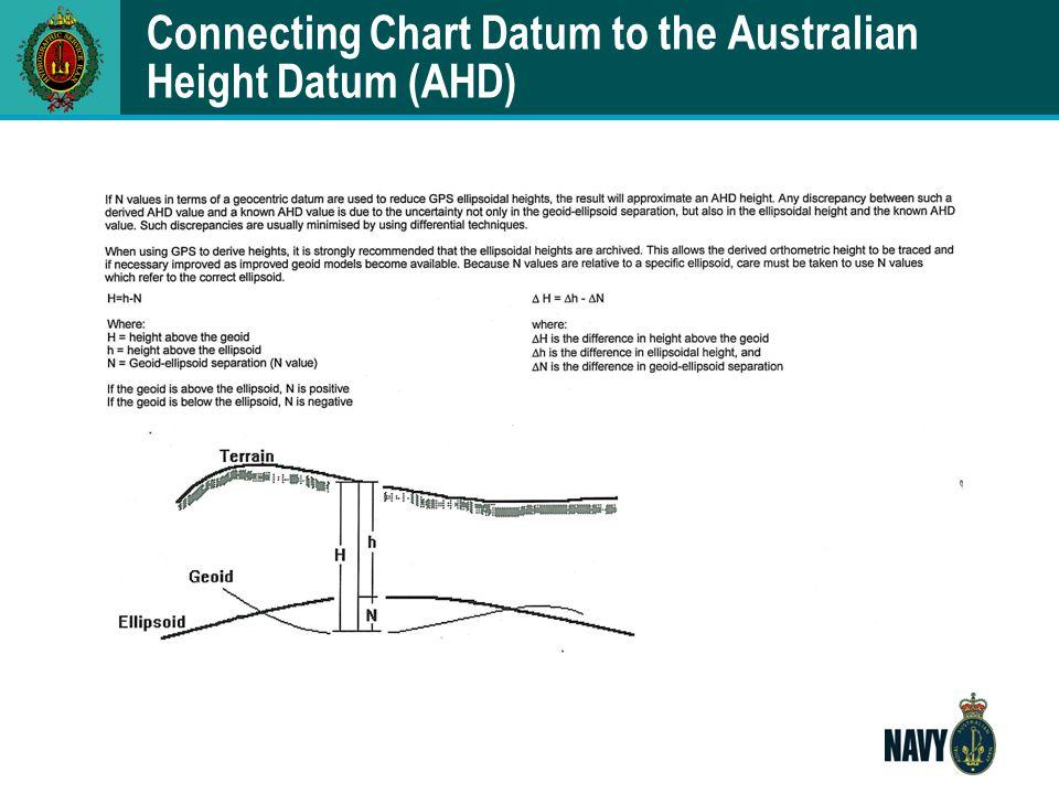 Connecting Chart Datum to the Australian Height Datum (AHD)