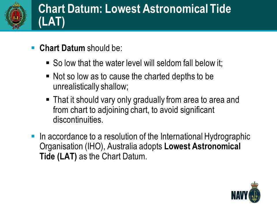 Chart Datum: Lowest Astronomical Tide (LAT)