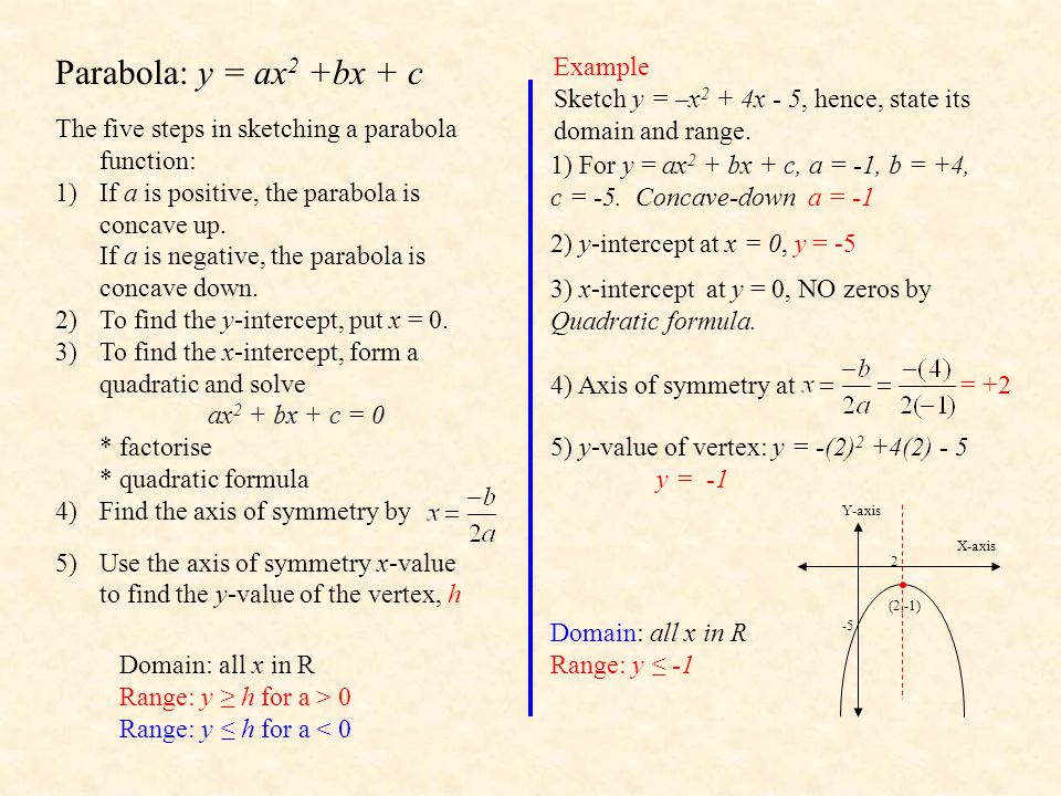 Parabola: y = ax2 +bx + c Example