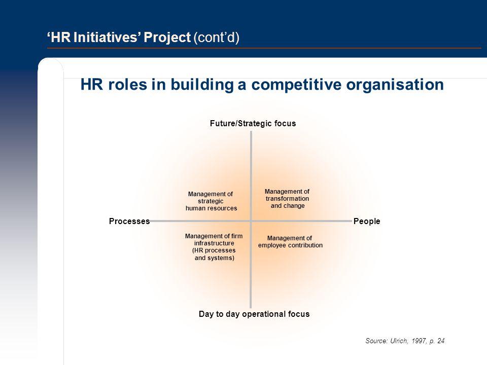 'HR Initiatives' Project (cont'd)