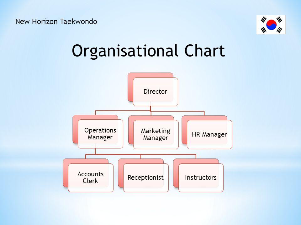 Organisational Chart New Horizon Taekwondo Director HR Manager